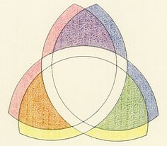 Charles Lacouture « colorsystem
