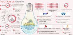 Celsia y Alpina, entre las empresas que ahorran agua