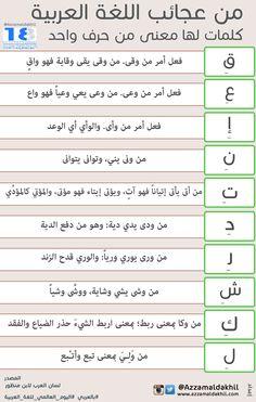 من-عجائب-اللغة-العربية-كلمات-لها-معنى-من-حرف-واحد