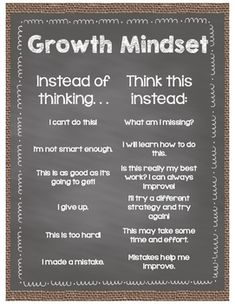 Encourage your students to ditch the fixed mindset with this poster! Encourage your students to ditch the fixed mindset with Growth Mindset Posters, Fixed Mindset, Startup, Self Improvement Tips, Live Your Life, Change Your Life Quotes, Self Development, Leadership Development, Professional Development