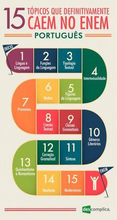 Língua Portuguesa 》Descomplica #studyportuguese