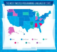 Which programming language is the most popular in your state?