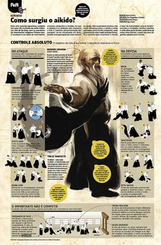 Social Community: Japanese Martial Art Aikido Infographic (wish I could remember my spanish)