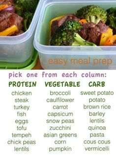 Easy way to make meals ahead of time, info-graphic what to prepare. So much better than frozen meals from the supermarket!