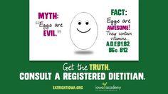 Egg Myth - Iowa Academy of Nutrition and Dietetics