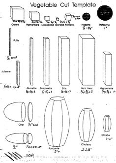 culinary chart | Vegetable Cut Template