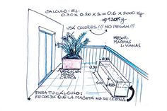 Entre sus recomendaciones, el arquitecto Damián Revelli, de Remodelatucasa.com.ar, nos propone varias para nuestros espacios al aire libre.