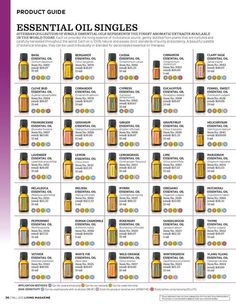 doTERRA Essential Oil Singles ..... For all your 100% Pure Therapeutic Grade essential oil needs.    shop at www.mydoterra.com/asksammie and or email sammieorton@gmail.com to inquire about how to get everything for 25% off the retail price!