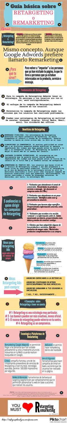Guía básica sobre retargeting y remarketing #infografia