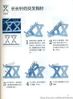 Crochet Stitch - Tutorial