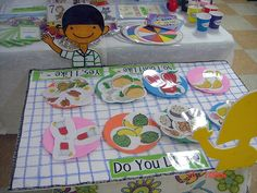 식탁에 음식 그림을 올려놓고 아이들이 서로에게 음식 그림을 가르키며 그것을 좋아하는지 묻고 답하면서 문장을 더 쉽게 익힐 수 있을 것 같다.