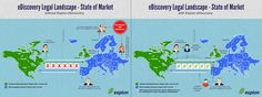 eDiscovery Legal Landscape - State of Market