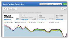 Tools for Facebook Marketing by Jon Loomer: Facebook Advertising, Publishing, Apps and Metrics