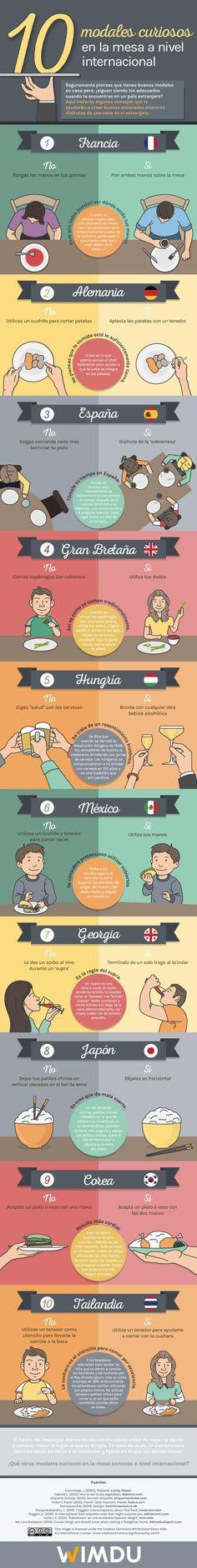 Infografía con 10 modales curiosos en la mesa a nivel internacional. #cultura