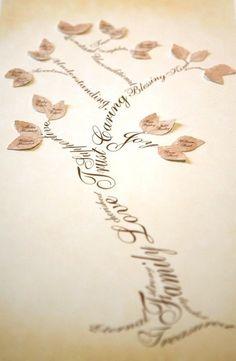 ψ Family Trees ψ diy genealogy & ancestry ideas - Family Tree (full) Custom heirloom Illustration by SimpleSweetDesign on Etsy