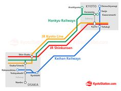 Kyoto to Osaka Transportation Map plus options for travel