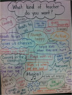 a teacher had her students say what their ideal teacher would be like! such a great idea for the first day of school. by lee