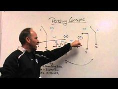 Simple Passing Concepts