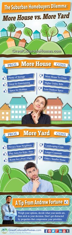 The Colorado Springs Suburban Homebuyers Dilema: More House Versus More yard Infograph