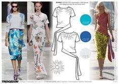 #Trendzine SS17 #trendforecast on #WeConnectFashion. Transborder, Women's apparel