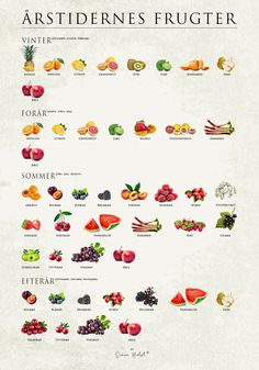 Simon Holst Plakater Clean Recipes, Real Food Recipes, Food N, Food And Drink, Fruit And Veg, What To Cook, Superfoods, Food Hacks, Food Inspiration