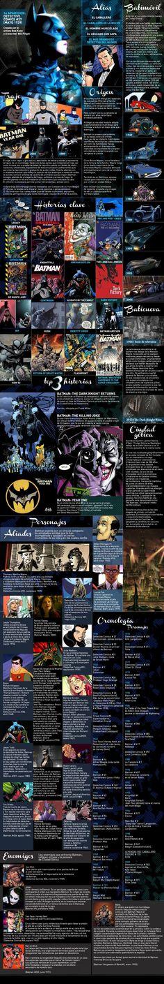 Batman: historia del comic