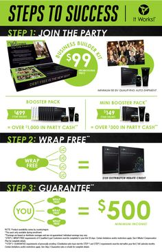 Steps to Success! It Works! Global www.facebook.com/winterwrapsandgreens https://winterwrapsandgreens.myitworks.com/join/