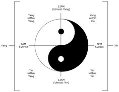 """Tai Chi is recognized as the unification and balance of """"Yin"""" and """"Yang"""" energies that are present within each of our bodies. In order to understand Tai Chi and its many benefits we must. Ying Y Yang, Yin Yang Art, Feng Shui, Qi Gong, Reiki, Gua Sha Facial, Tai Chi Qigong, Chi Energy, Tarot"""
