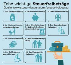 Steuerklassen.com (steuerklassen) - Profil | Pinterest