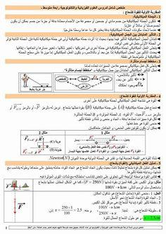 ملخص شامل لدروس الفيزياء للسنة 4 متوسط Periodic Table, Boarding Pass, Periodic Table Chart