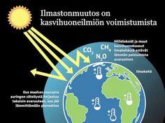 Ilmastonmuutos on kasvihuoneilmiön voimistumista Sustainable Development, School Classroom, Climate Change, Projects To Try, Youtube, Teacher Stuff, Science, Sustainability, Youtubers