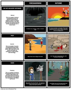 Here is our Foreshadowing storyboard for The Lord of the Flies made with our Grid layout.