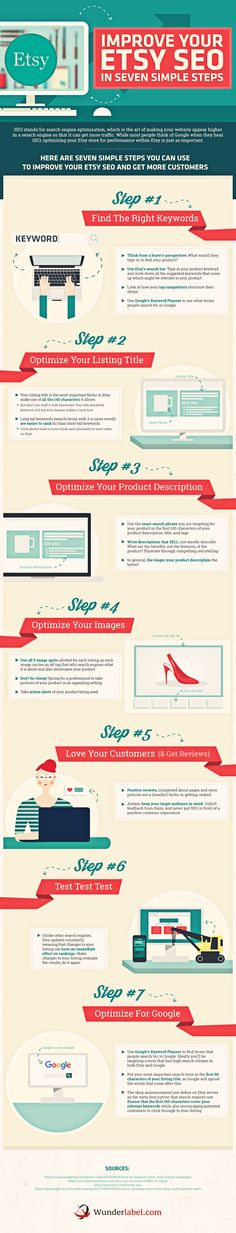 SEO is the one of the most important marketing channel for any online business as well as your Etsy store. This is a step by step guide to Etsy SEO.Optimize your Etsy store for better visibility on search engines.