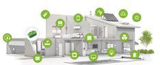 Smart Home Automation Ideas #smarthomehub