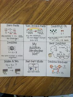 Addition Strategies Mat from Learning Adventures with Mrs. Gerlach: Math B. Centers with Freebies! Second Grade Math, Grade 1, Math School, Math Addition, Addition Chart, Addition Facts, Math Journals, Math Workshop, Homeschool Math