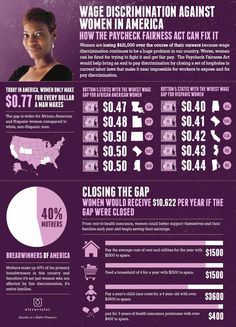 Paycheck Fairness: Women Deserve Equal Pay for Equal Work!