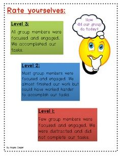Free poster for group work.  Students rate themselves!  Enjoy!