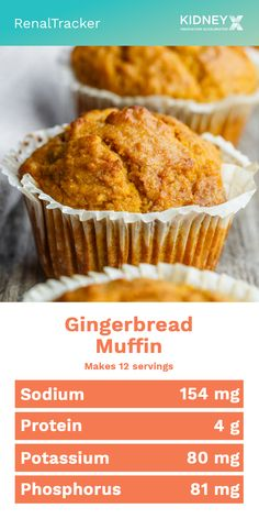 Invite family to the dinner table with the spicy aroma and delicious flavor of sweet renal diet recipes - Gingerbread Muffin. Davita Recipes, Kidney Recipes, Kidney Foods, Low Potassium Recipes, Low Sodium Recipes, Real Food Recipes, Diet Recipes, Renal Diet, Dialysis Diet