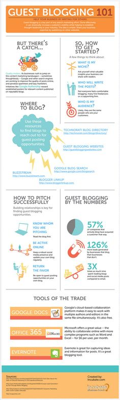 Guest Blogging Tips and Infographic