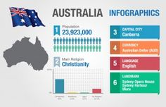 Work In Australia: So What's So Great About Working In Australia?