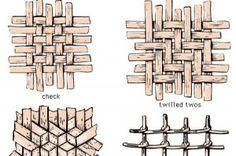 Doodoa Ideas Creativas - Reciclado creativo » Patrones de tejido para las cestas con papel de periodico