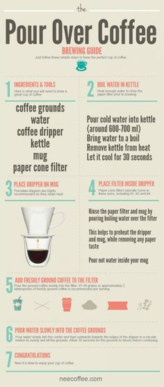 Pour Over Coffee Made Easy // Eat Drink Better
