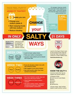 Change Your Salty Ways in 21 Days! For more details, please go to http://facebook.com/AmericanHeart #SodiumSwap
