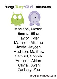 Name combinations for boy/girl twins can be a fun challenge. Here are some classic options.