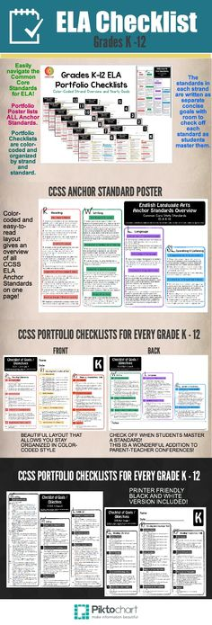 See at-a-glance how to navigate the Common Core State Standards for ELA! The overview portfolio checklist shows all CCSS anchor standards, organized by strand. The strands are color-coded to help you locate and differentiate content easily.   These clear goals are organized by strand and standard, and fit on one easy-to-read two-sided poster per grade.