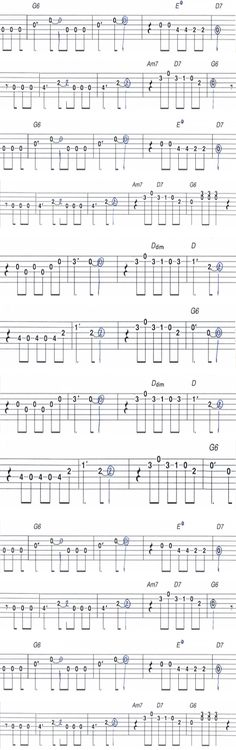 Guitar las mananitas guitar tabs : Pinterest • The world's catalog of ideas