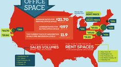 Cheap Tech And Offices Mean Startups Need Less Funding [Infographic]