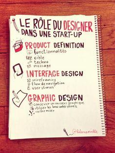 Le rôle du designer