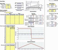 Análisis y cálculo de Vigas simples y continuas http://ht.ly/CiSpi | #Isoluciones #PlanillasExcel #Estructuras