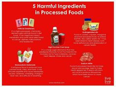 Say no to processed foods!
